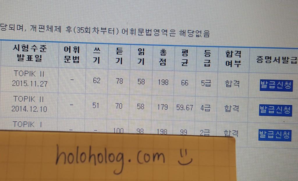 【韓国語学習】韓国語能力試験TOPIKの5級に合格した!実践勉強法考察